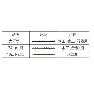 12-208_電動糸鋸