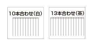 紙バンド(平)・サイズ