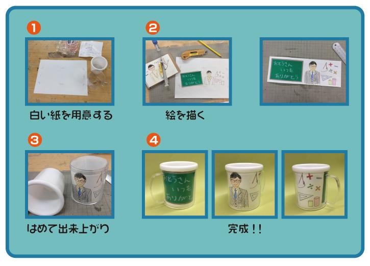 ぱっくんマグの作り方