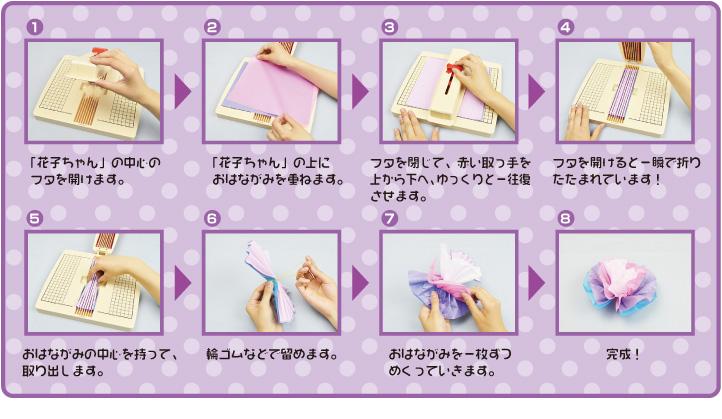五色鶴の花子ちゃんの使い方
