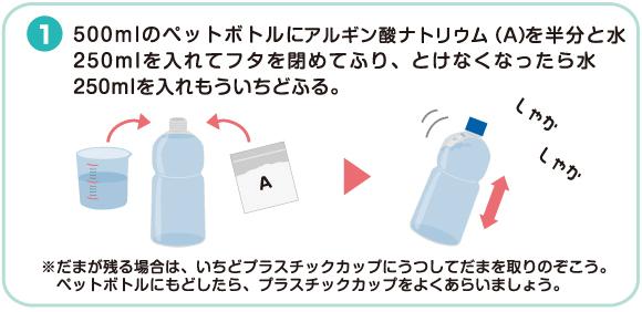 『水の実験。つまめる水をつくろう』の作り方|その1
