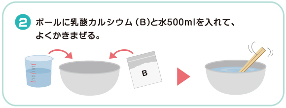 『水の実験。つまめる水をつくろう』の作り方|その2