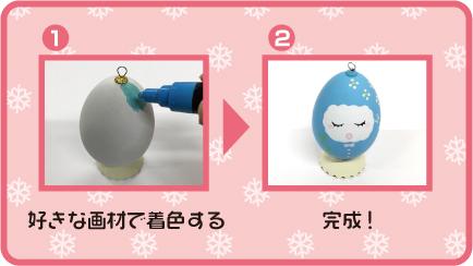 クリスマス おえかきエッグ・作り方