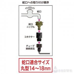 ミストdeクールシャワー 15m・説明1