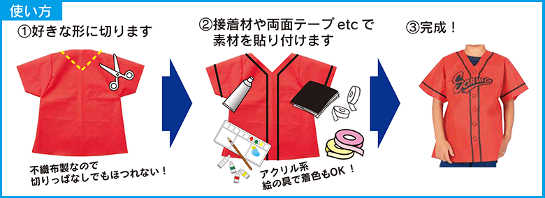 『カンタン衣装づくり』の作り方