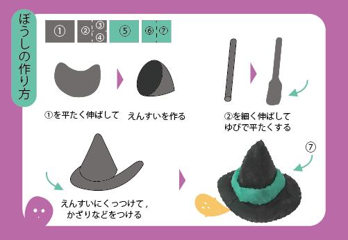 カボチャの作り方3