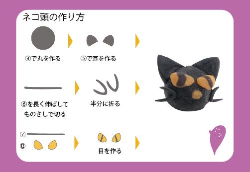 クロネコの作り方3