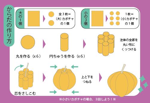 カボチャの作り方2
